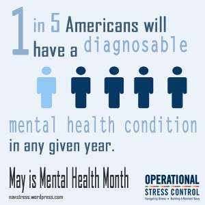 Mental Health Month Blog